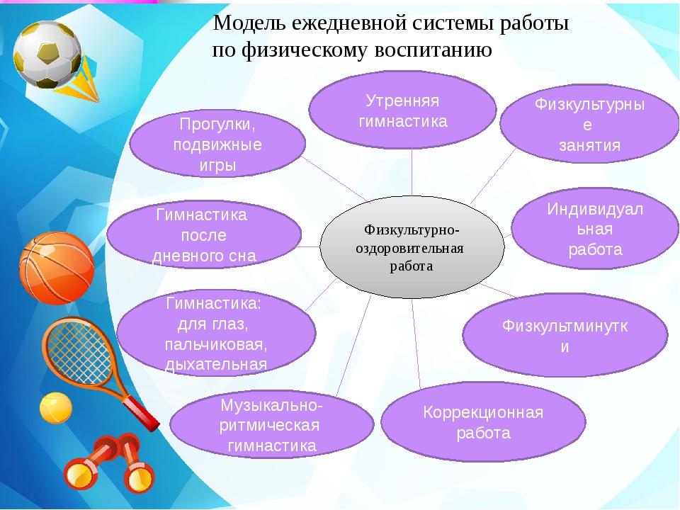 Девушка модель оздоровительной работы в доу по фгос веб студия санкт петербург веб модель