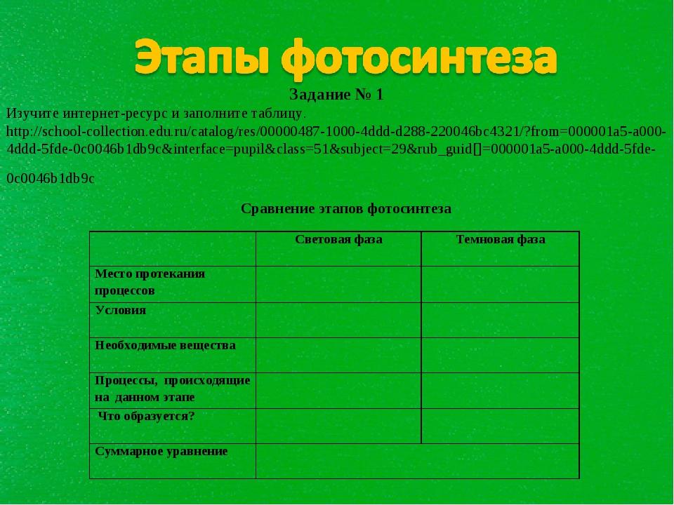 Задание № 1 Изучите интернет-ресурс и заполните таблицу. http://school-collec...