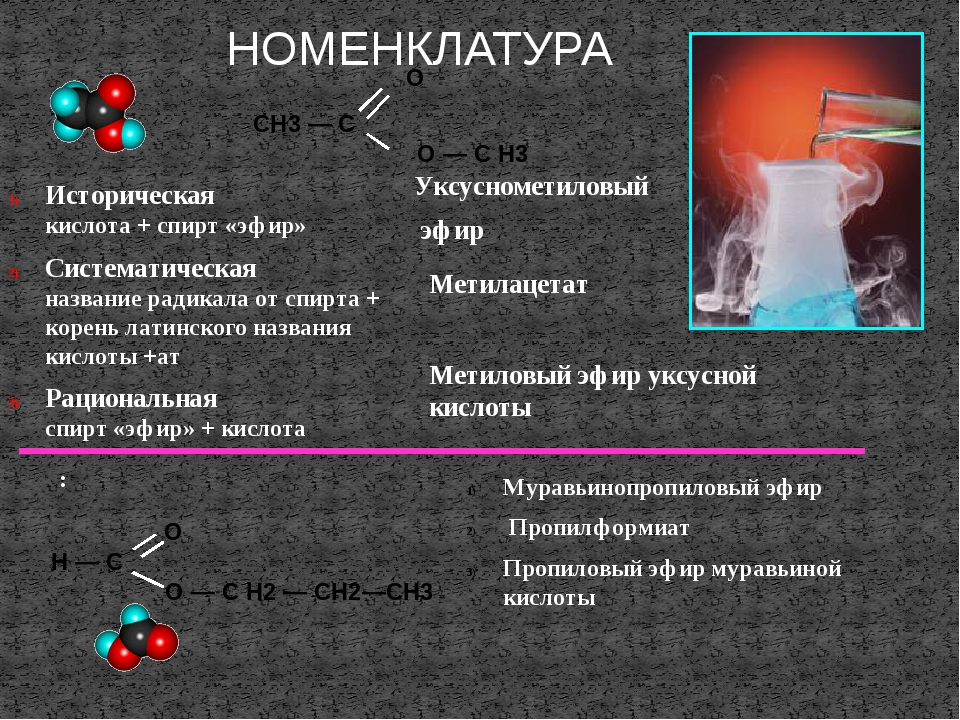 НОМЕНКЛАТУРА Историческая кислота + спирт «эфир» Систематическая название ра...