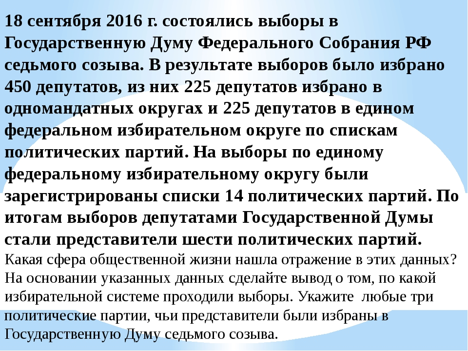 18 сентября 2016 г. состоялись выборы в Государственную Думу Федерального Соб...