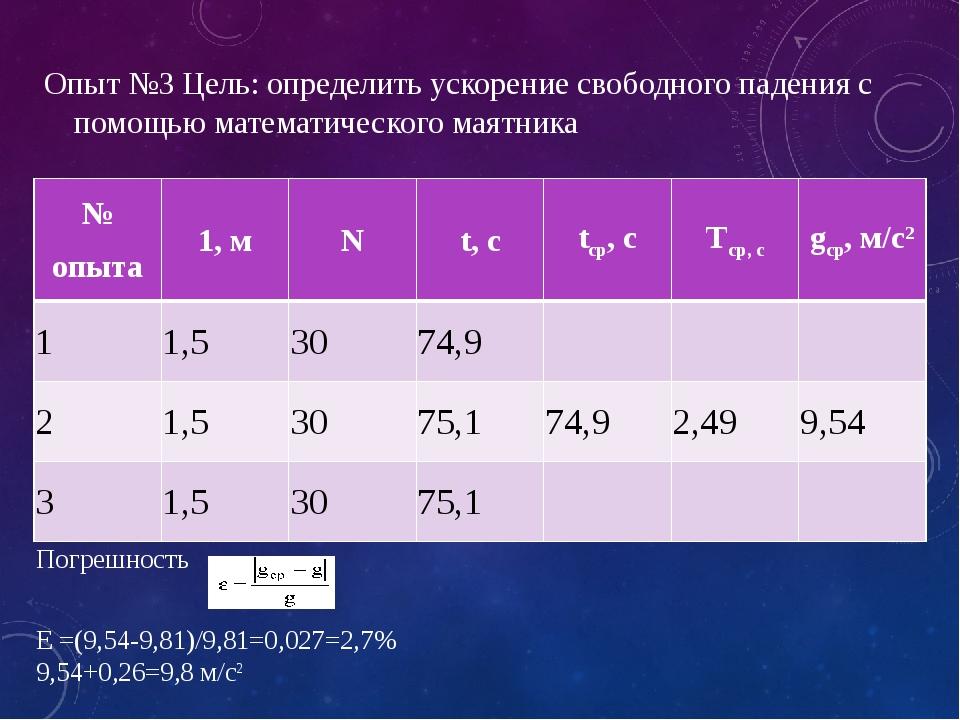 Опыт №3 Цель: определить ускорение свободного падения с помощью математическо...