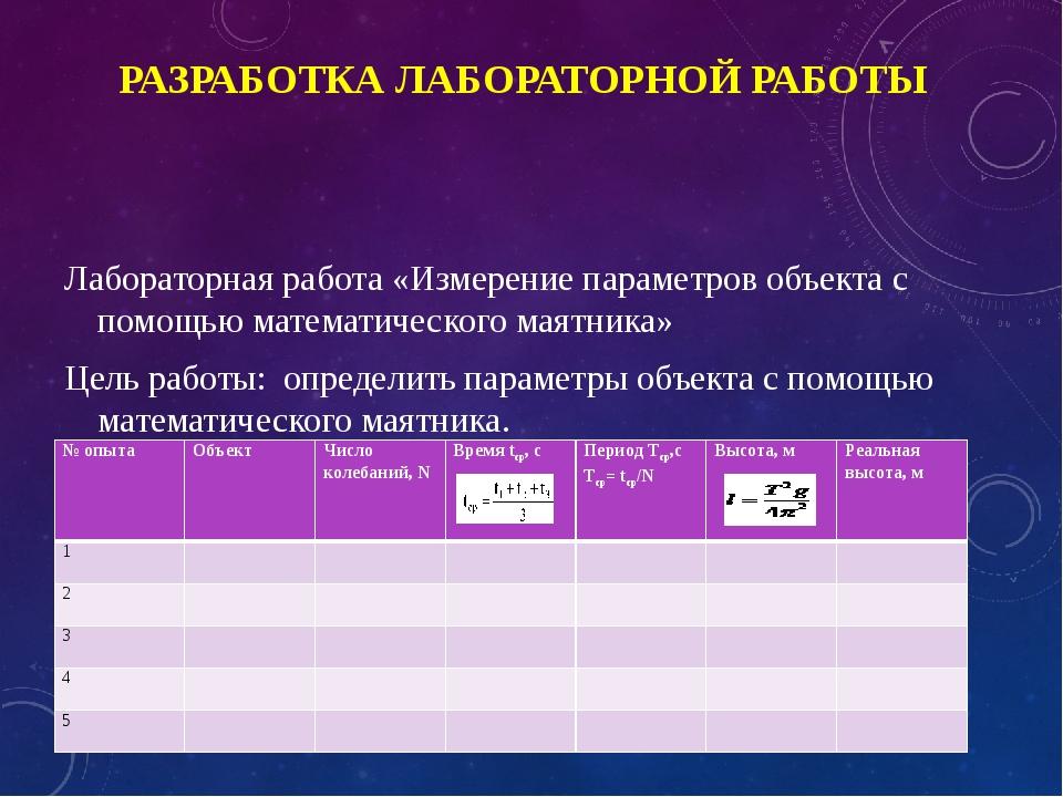 РАЗРАБОТКА ЛАБОРАТОРНОЙ РАБОТЫ Лабораторная работа «Измерение параметров объе...