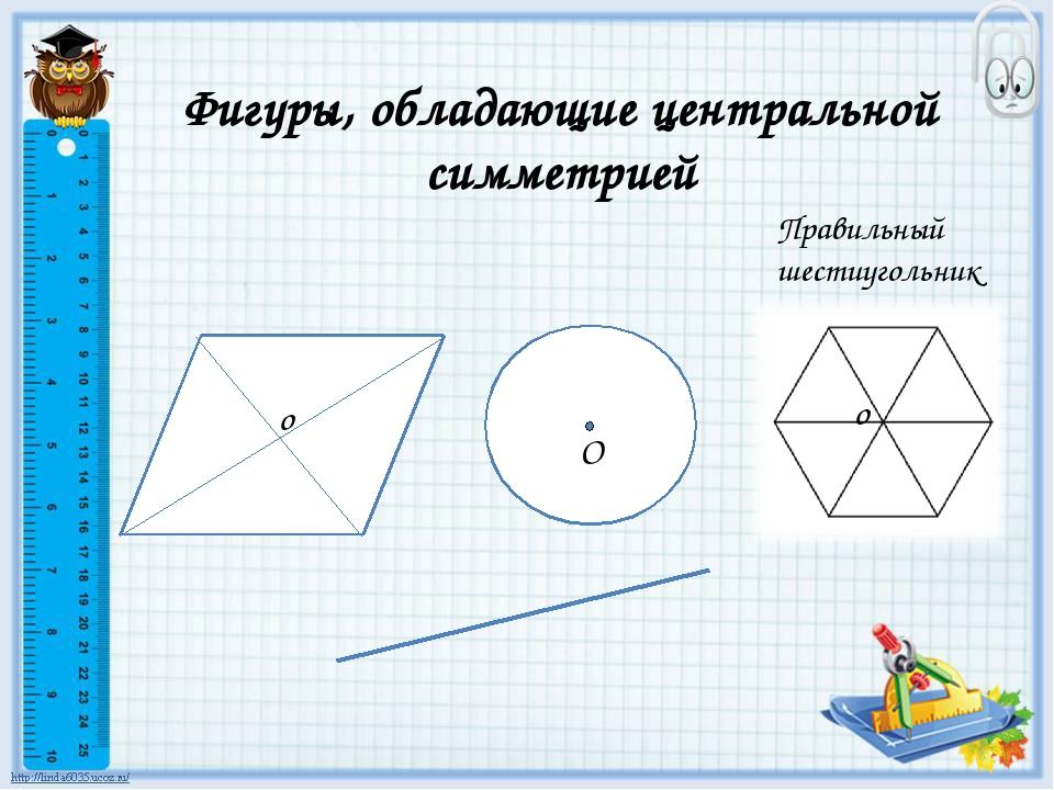 такими фигуры с центром симметрии картинки чите карте