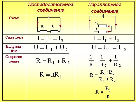 Последовательное и параллельное соединение проводников реферат 6295