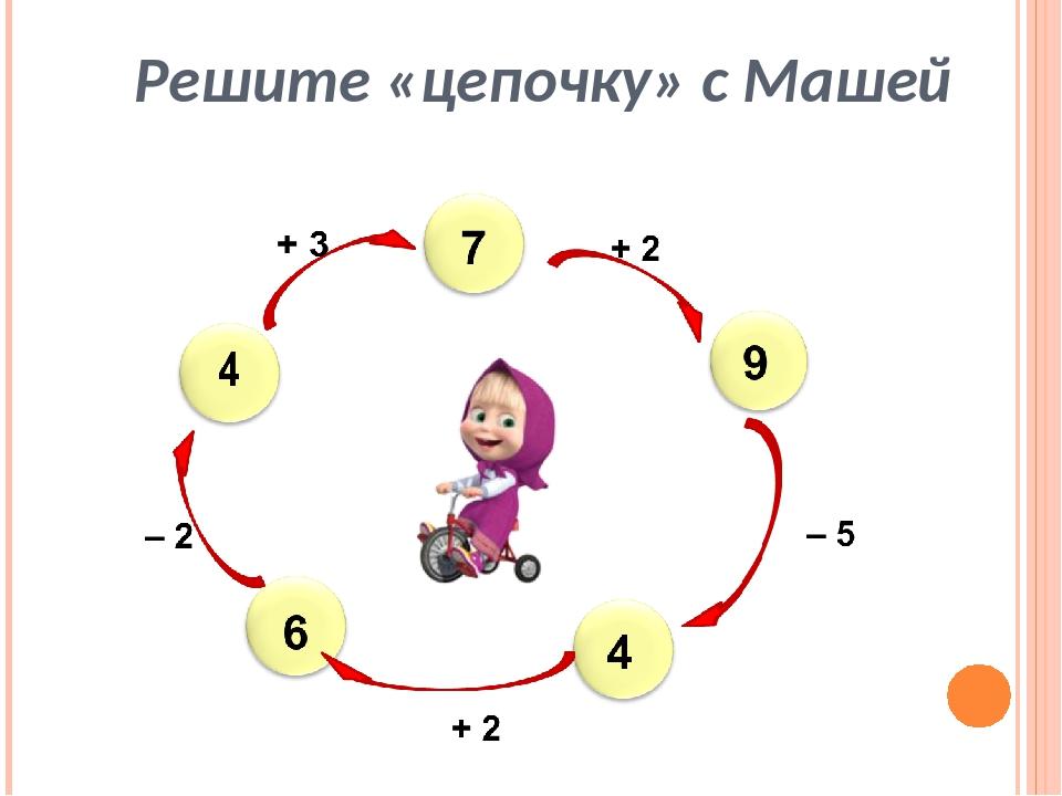 Решите «цепочку» с Машей