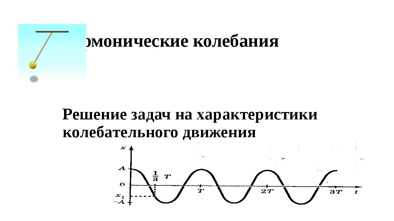 Гармонические колебания Решение задач на характеристики колебательного движения