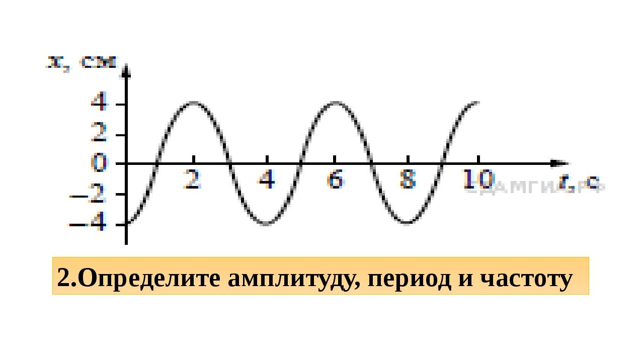 2.Определите амплитуду, период и частоту