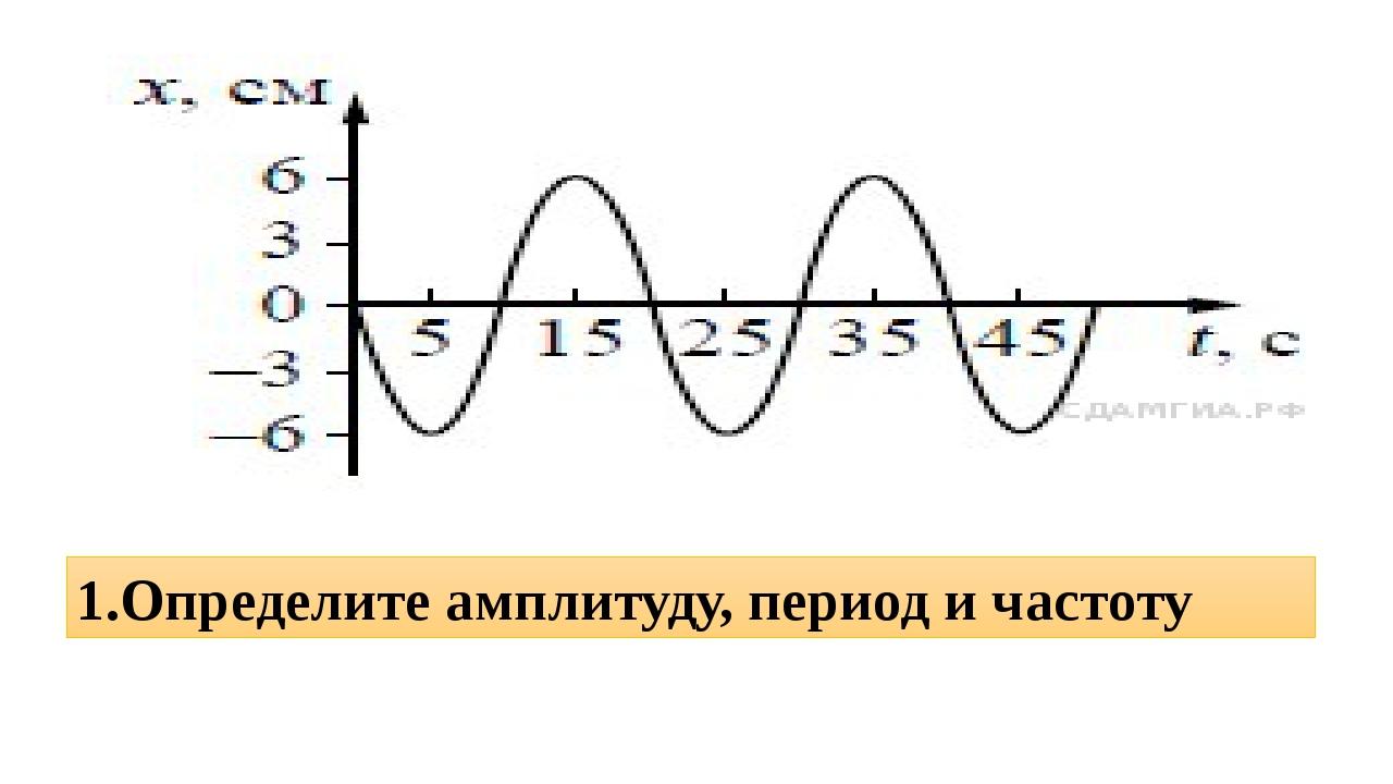 1.Определите амплитуду, период и частоту