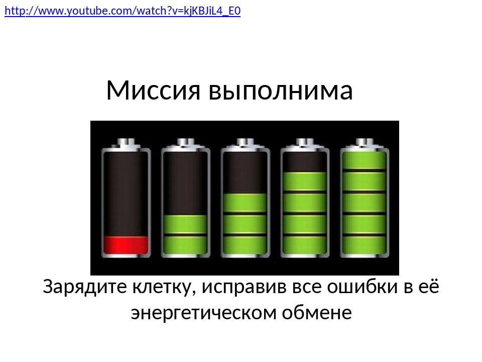 Миссия выполнима Зарядите клетку, исправив все ошибки в её энергетическом обм...