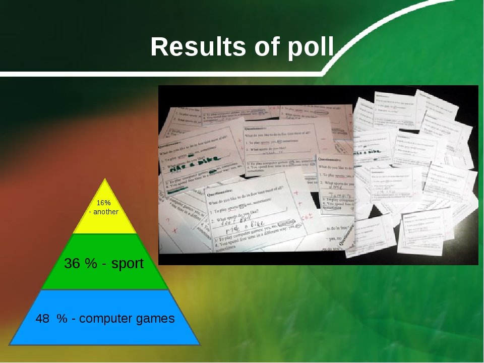 Results of poll