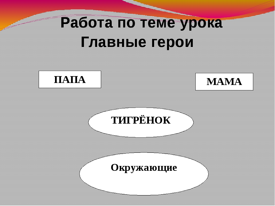 Работа по теме урока Главные герои ПАПА МАМА ТИГРЁНОК Окружающие