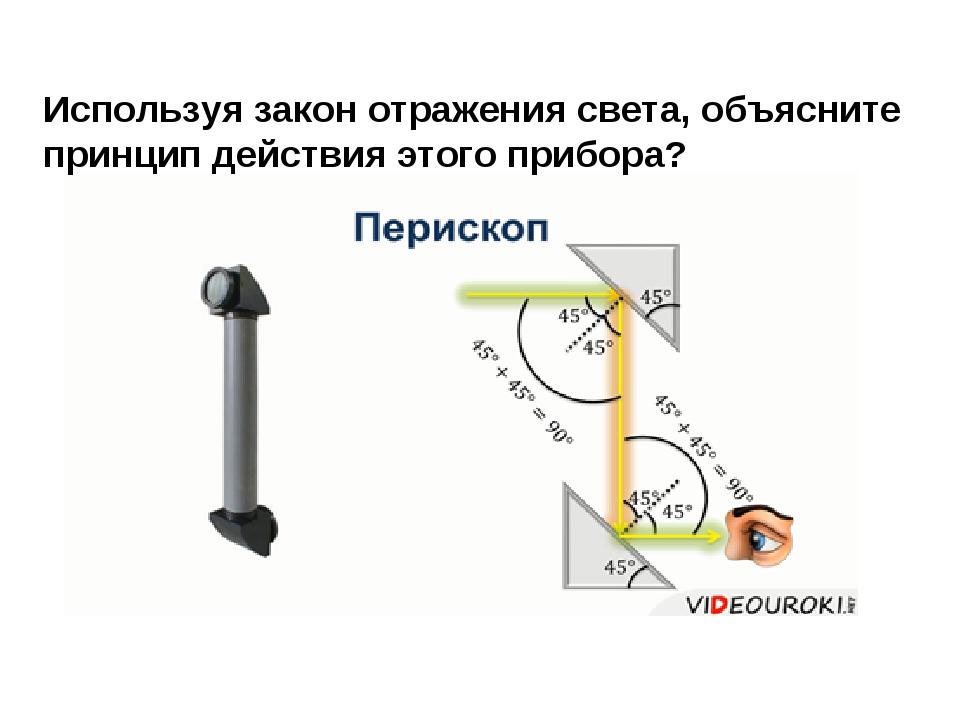 Используя закон отражения света, объясните принцип действия этого прибора?