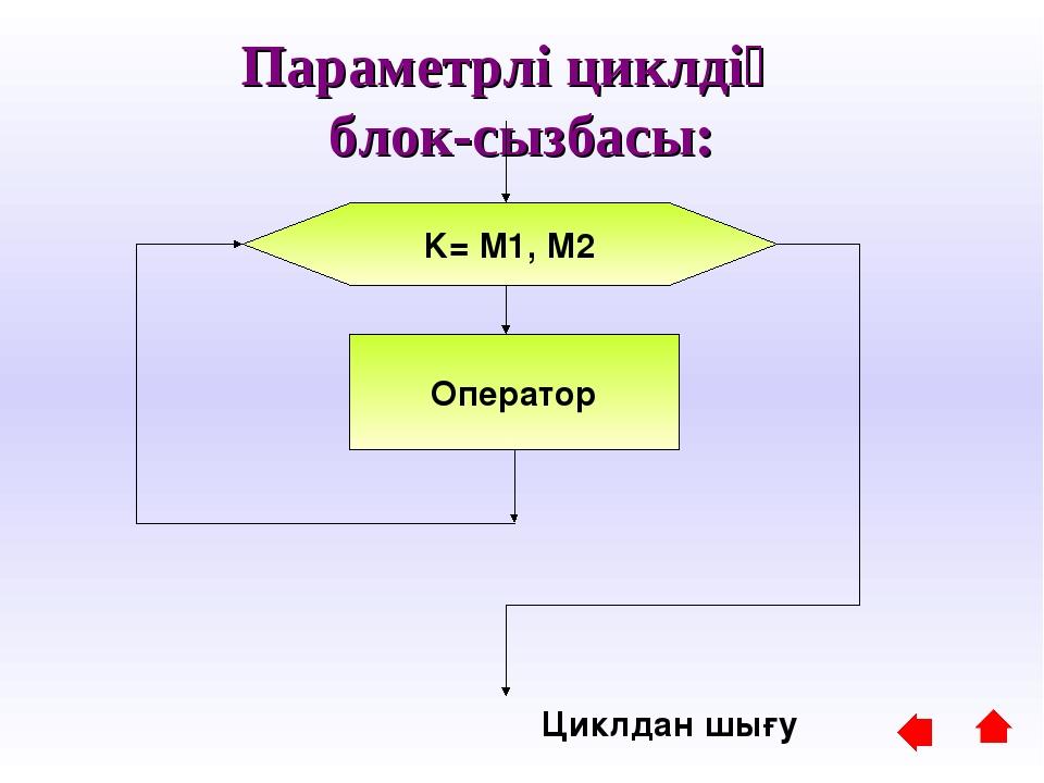 Параметрлі циклдің блок-сызбасы: K= M1, M2 Оператор Циклдан шығу