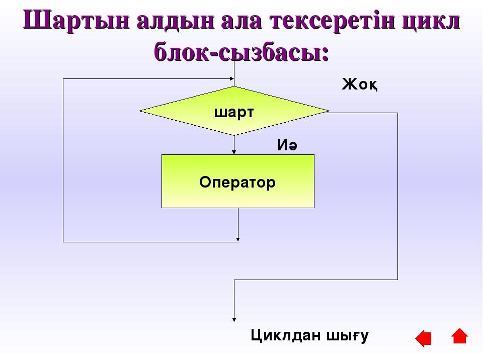 Шартын алдын ала тексеретін цикл блок-сызбасы: Оператор Циклдан шығу шарт Иә...