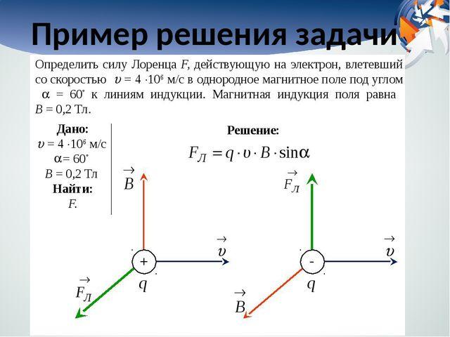 Решение задач на силу лоренца 9 класс термодинамика примеры задач и решение