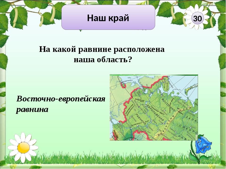 Наш край 40 Что изображено на гербе Приволжского района?