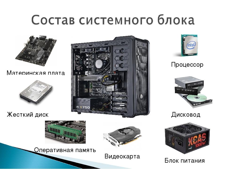 компоненты компьютера с картинками парадная форма