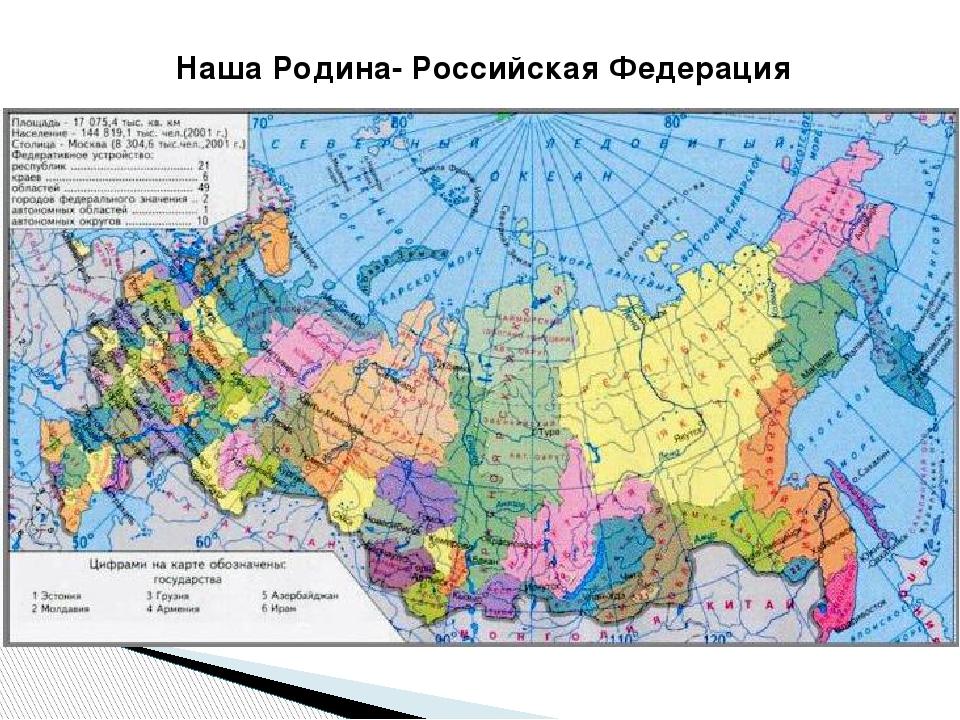 Наша Родина- Российская Федерация
