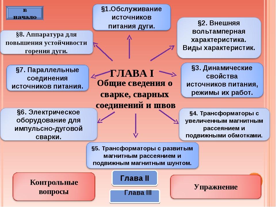 ГЛАВА I Общие сведения о сварке, сварных соединений и швов Глава II Глава III...