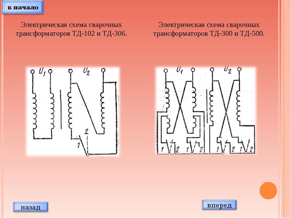 Электрическая схема сварочных трансформаторов ТД-102 и ТД-306. Электрическая...