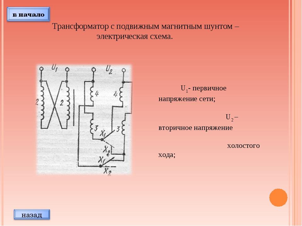 Трансформатор с подвижным магнитным шунтом – электрическая схема. U1- первичн...