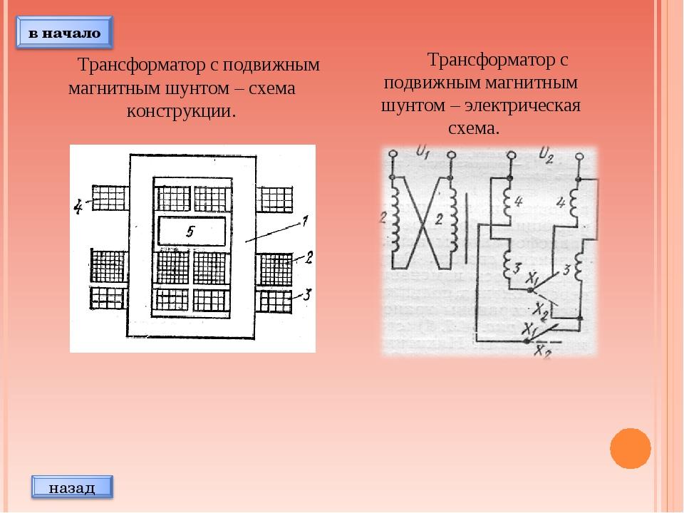 Трансформатор с подвижным магнитным шунтом – схема конструкции. Трансформатор...