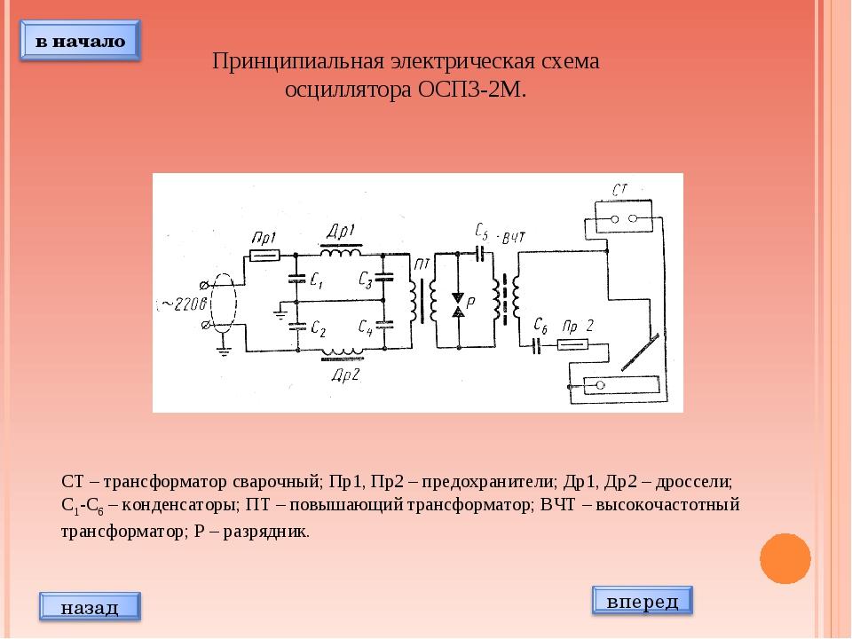 Принципиальная электрическая схема осциллятора ОСП3-2М. СТ – трансформатор св...