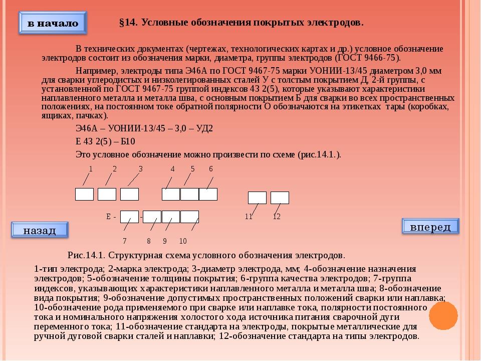 §14. Условные обозначения покрытых электродов.  В технических документах (...