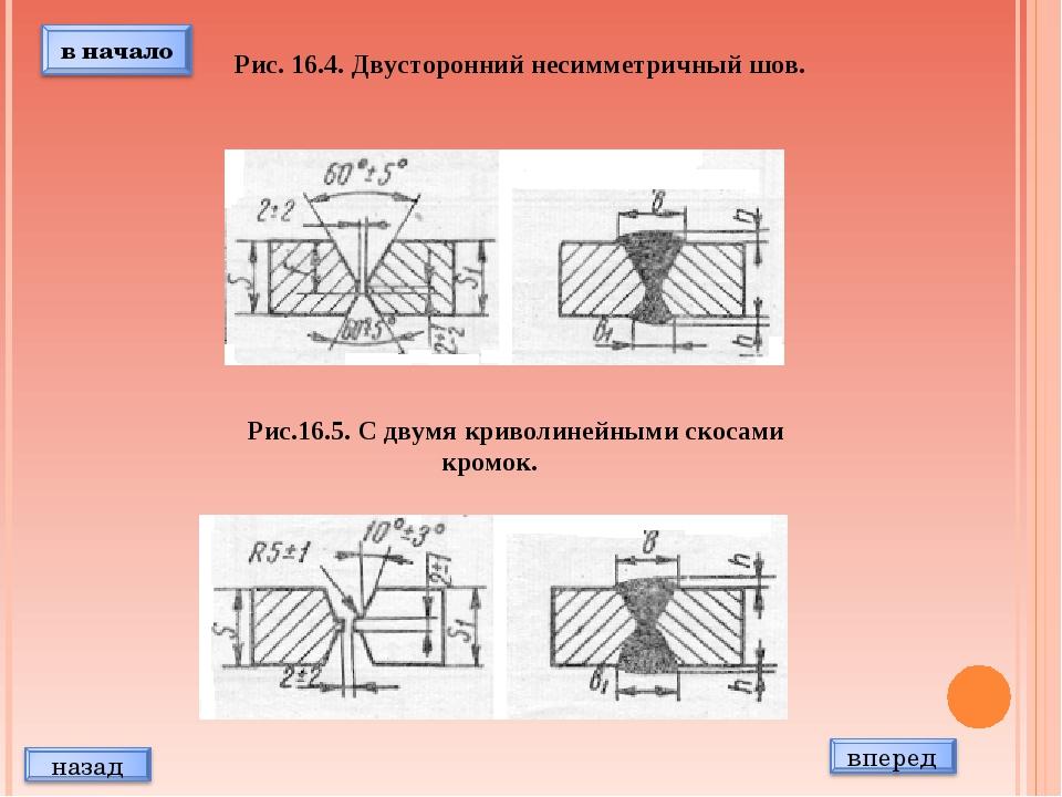 Рис. 16.4. Двусторонний несимметричный шов. Рис.16.5. С двумя криволинейными...