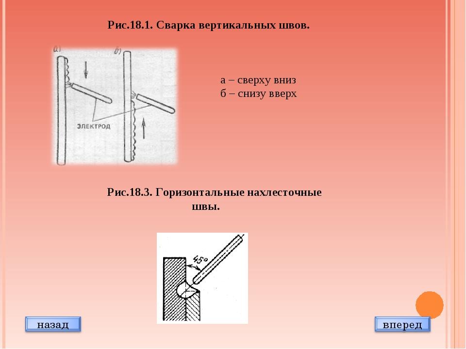 Рис.18.1. Сварка вертикальных швов. а – сверху вниз б – снизу вверх Рис.18.3....