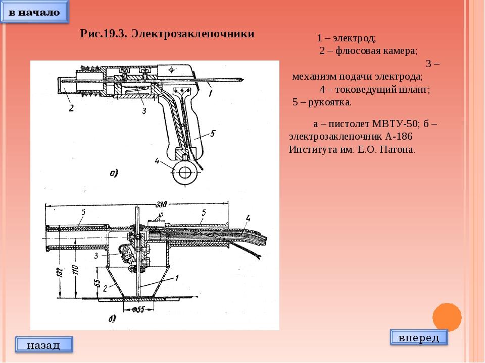 1 – электрод; 2 – флюсовая камера; 3 – механизм подачи электрода; 4 – токовед...