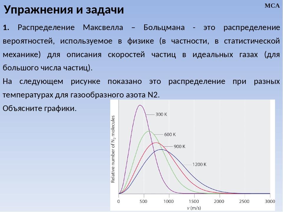 Распределение больцмана в спектрофотометрии