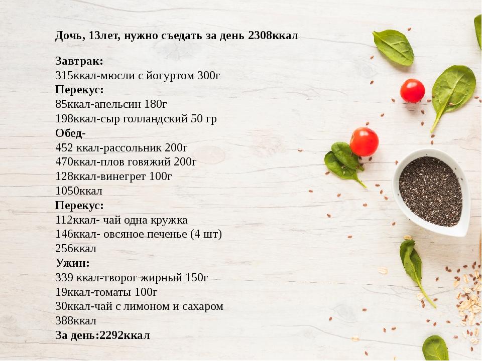 Диета На Йогурте Яблоках. Йогуртовая диета для похудения на 10 кг за 7 дней