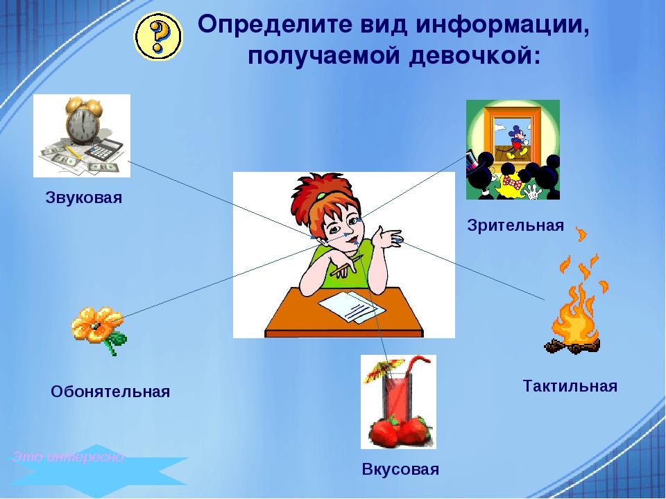 Зрительная Звуковая Тактильная Обонятельная Вкусовая Определите вид информаци...