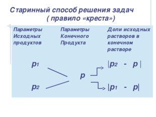 Старинный способ решения задач ( правило «креста») Параметры Исходных продукт