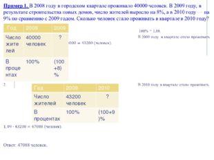 Год 2008 2009 Числожителей 40000 человек ? В процентах 100% (100+8)% Год 200