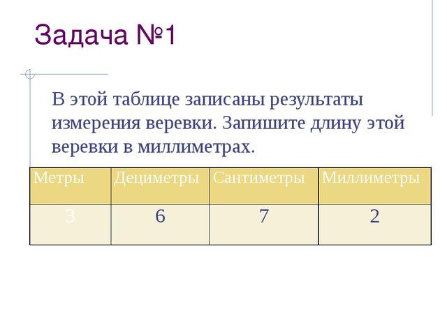 Задача №1 В этой таблице записаны результаты измерения веревки. Запишите длин...