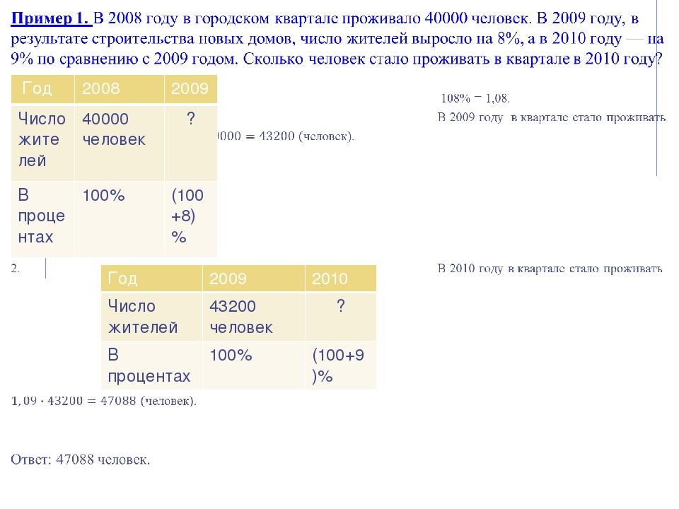 Год 2008 2009 Числожителей 40000 человек ? В процентах 100% (100+8)% Год 200...