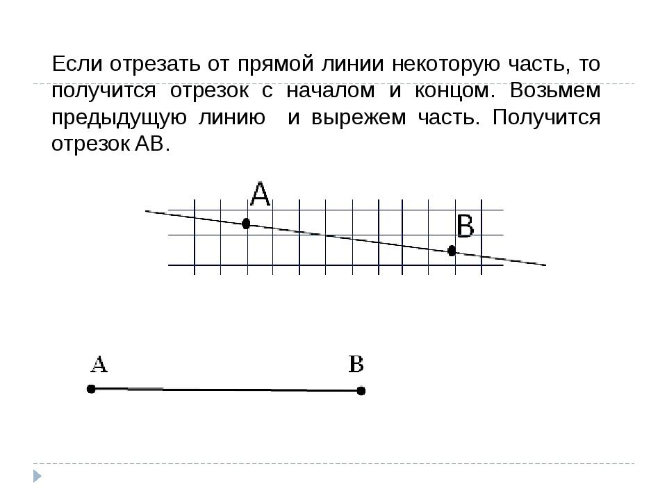 Если отрезать от прямой линии некоторую часть, то получится отрезок с началом...