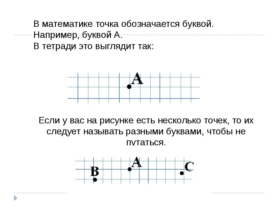 В математике точка обозначается буквой. Например, буквой А. В тетради это вы...