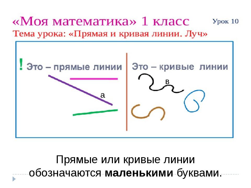 Прямые или кривые линии обозначаютсямаленькимибуквами. а в