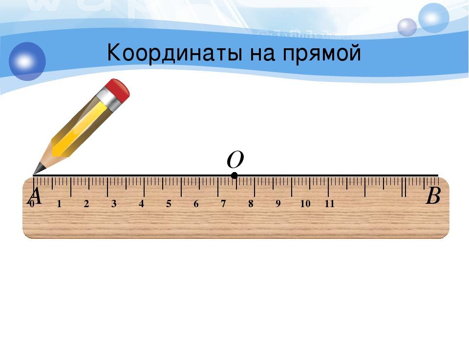 Координаты на прямой А В О 0 1 2 3 4 5 6 7 8 9 10 11