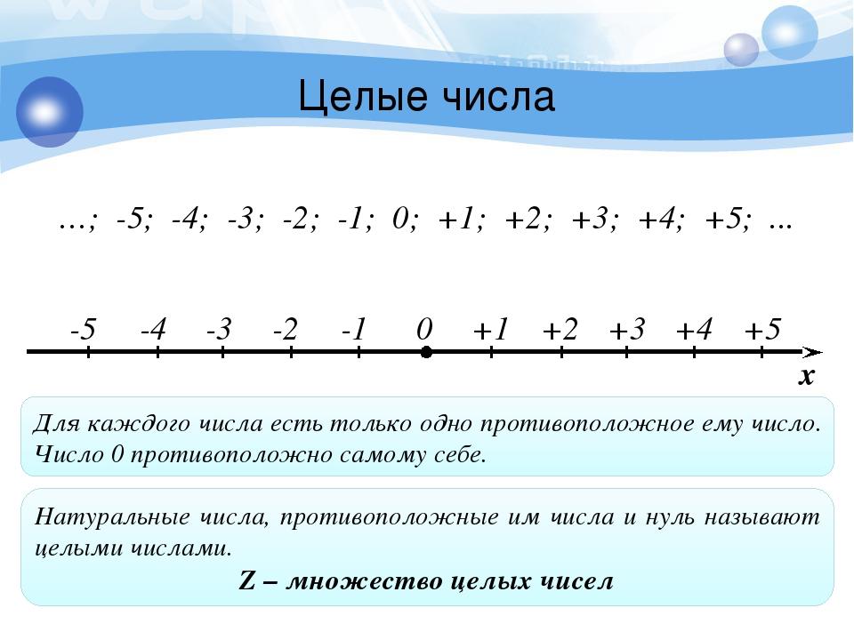 Целые числа …; -5; -4; -3; -2; -1; 0; +1; +2; +3; +4; +5; ... Для каждого чис...