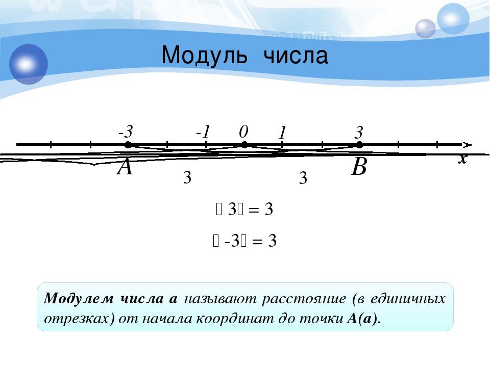 Модуль числа Модулем числа а называют расстояние (в единичных отрезках) от на...
