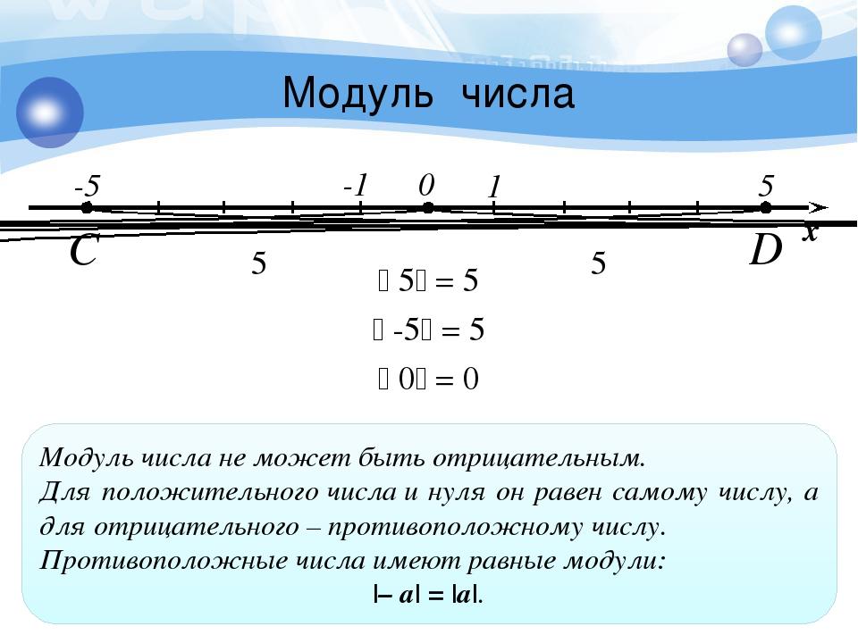 Модуль числа Модуль числа не может быть отрицательным. Для положительногочис...