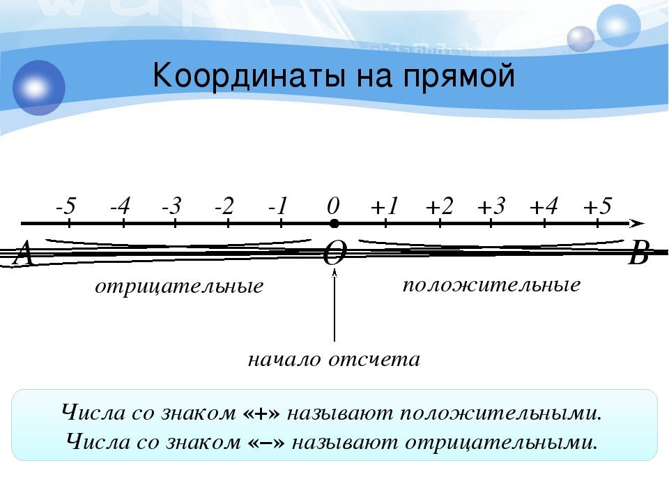Координаты на прямой Числа со знаком «+» называют положительными. Числа со зн...