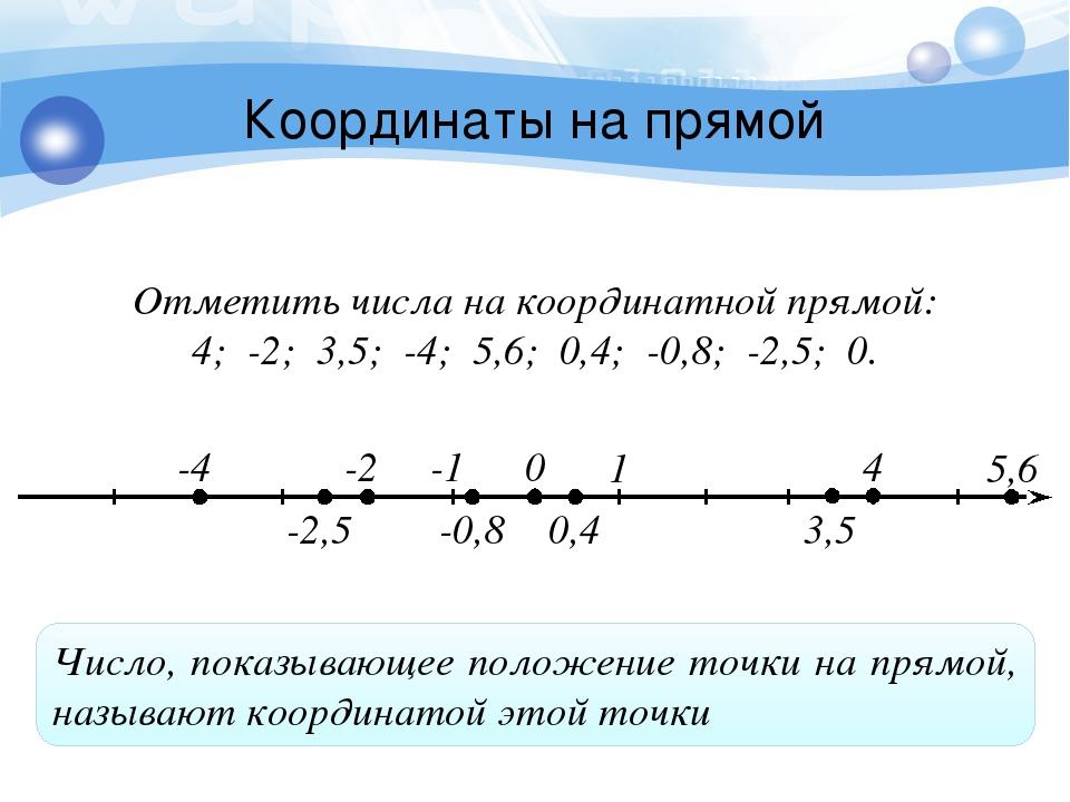 Координаты на прямой Отметить числа на координатной прямой: 4; -2; 3,5; -4; 5...