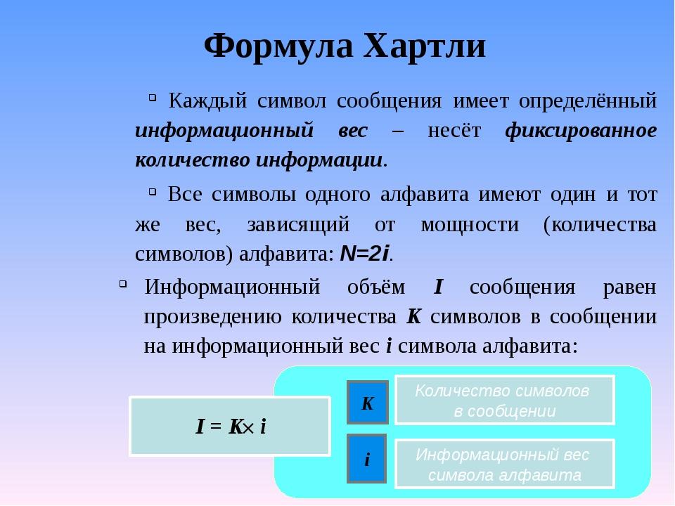 Частота букв английского языка The frequency of English letters