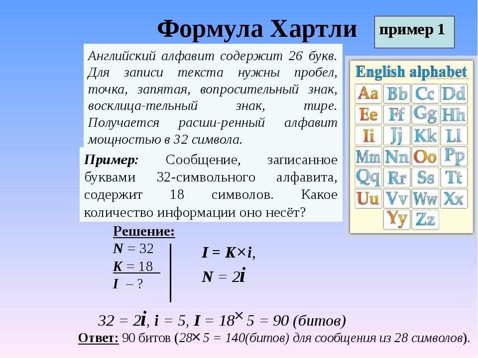 Частота букв русского языка The frequency of Russian letters