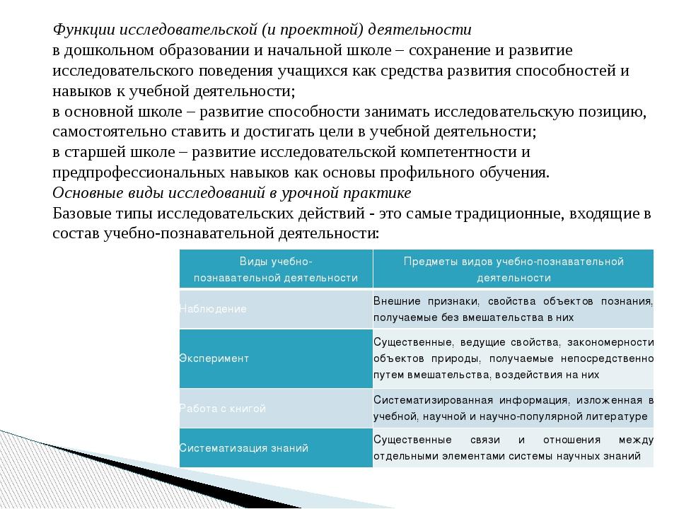 Функции исследовательской (и проектной) деятельности в дошкольном образовани...